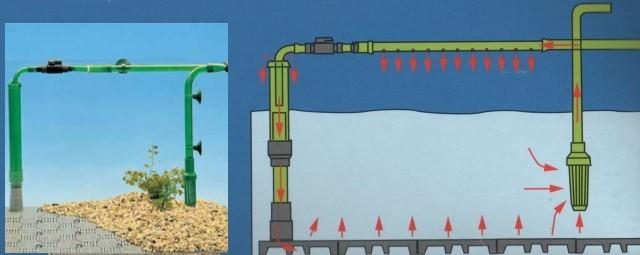 Донный фильтр для аквариума: обзор,описание,фото,видео